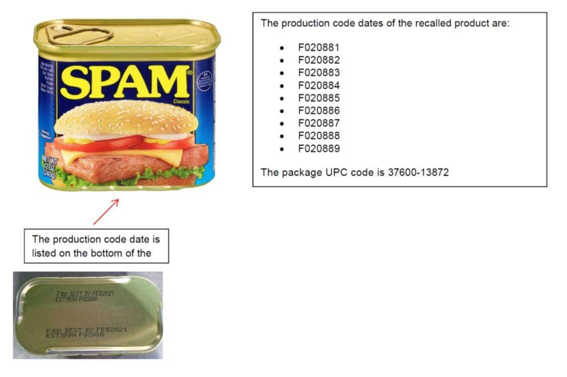 Spam products coupons