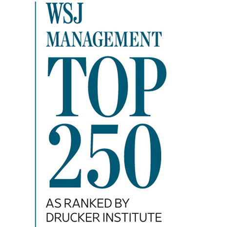Drucker Institute Top 250 logo